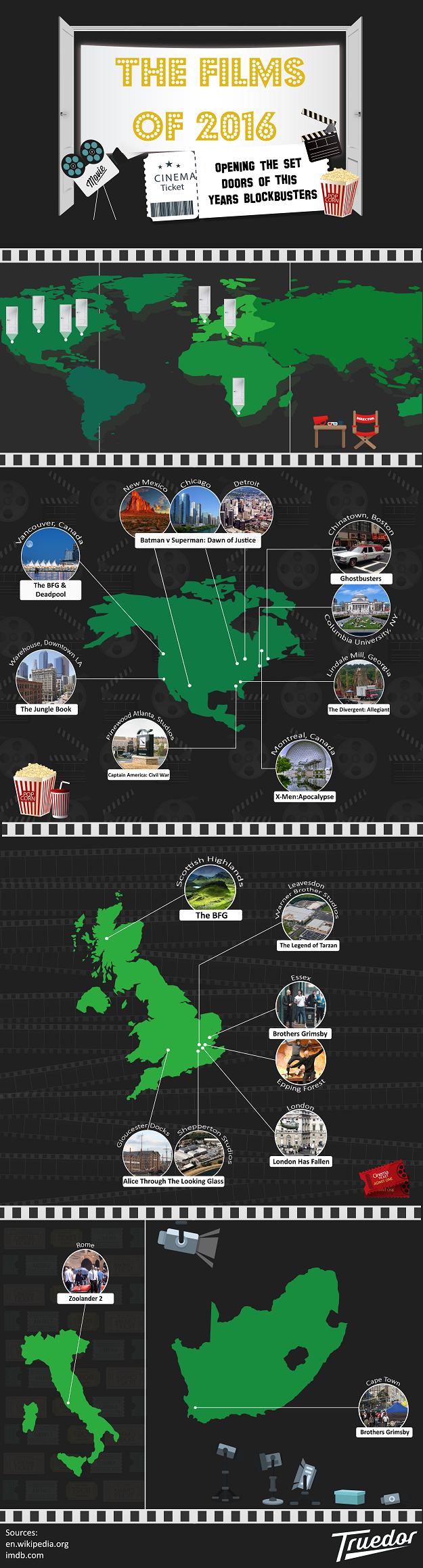 Movie Map