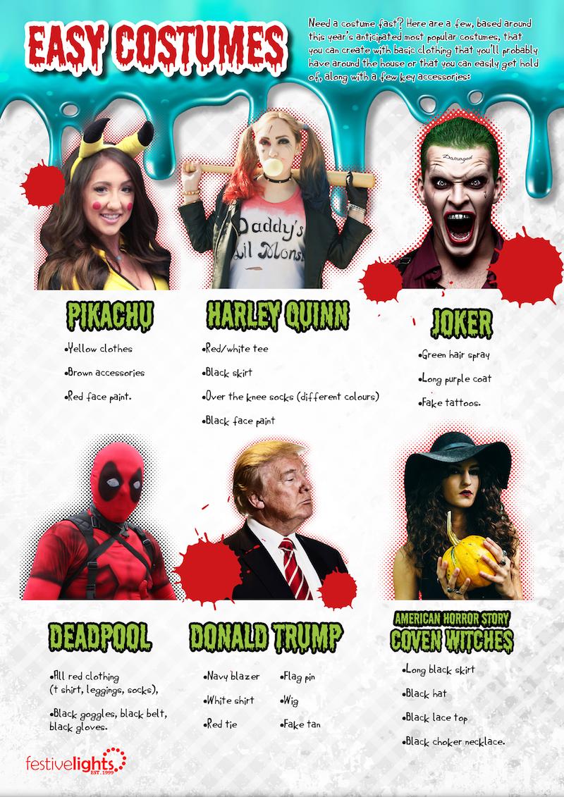 halloween-2016-easy-costumes